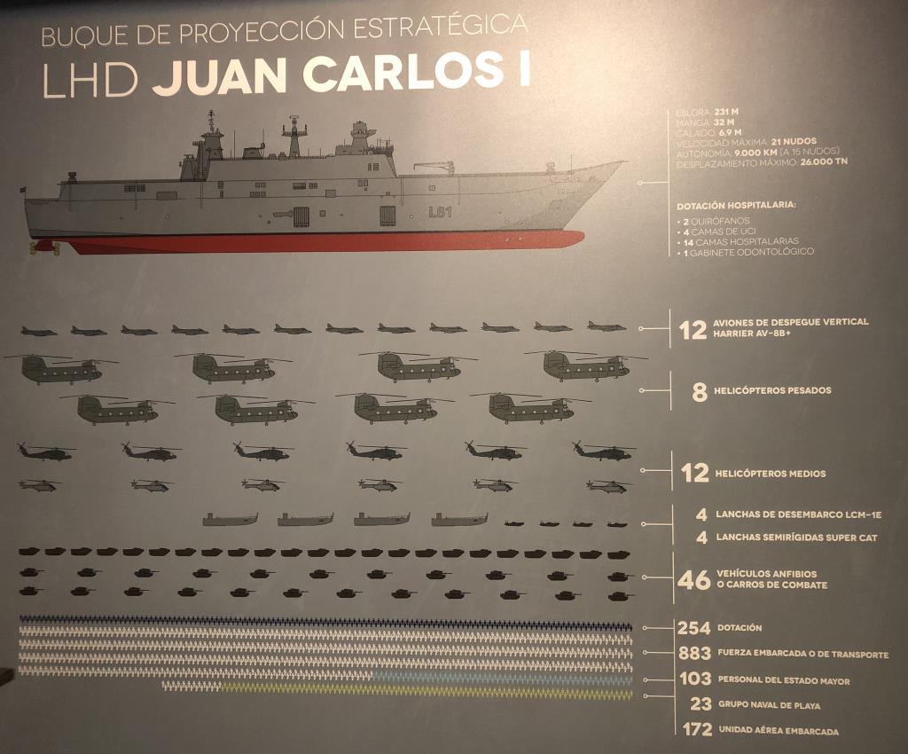 Museo Naval Mar de Alas maqueta Dedalo