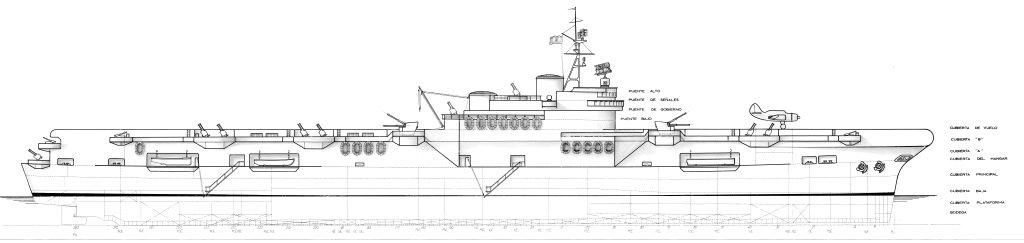 Conversión Crucero Canarias en portaaviones: Perfil