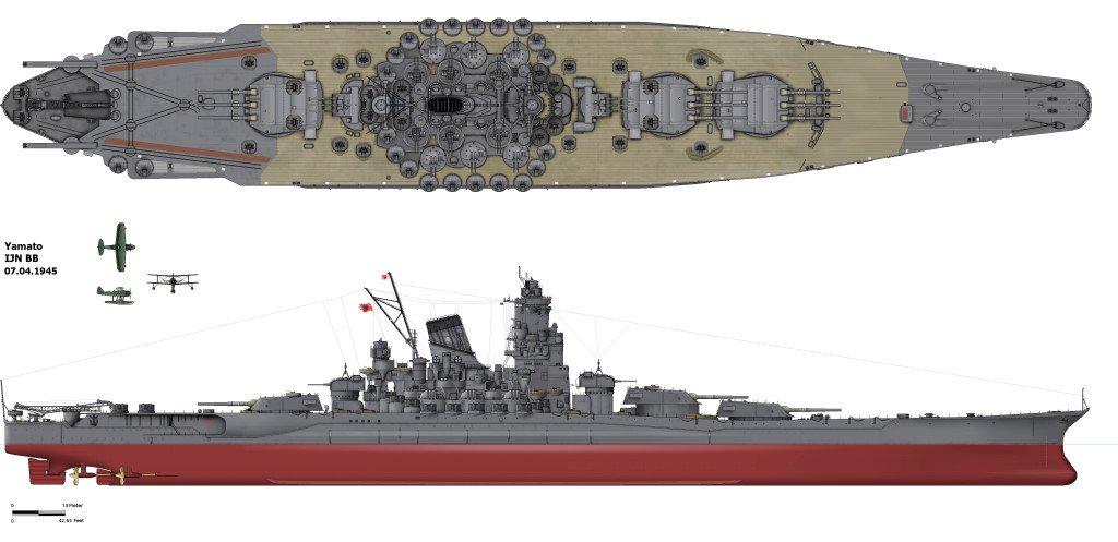 Perfil del Yamato Abril 1945
